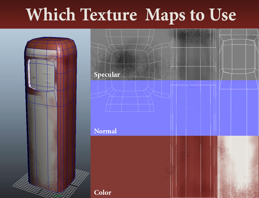 which texture maps to use